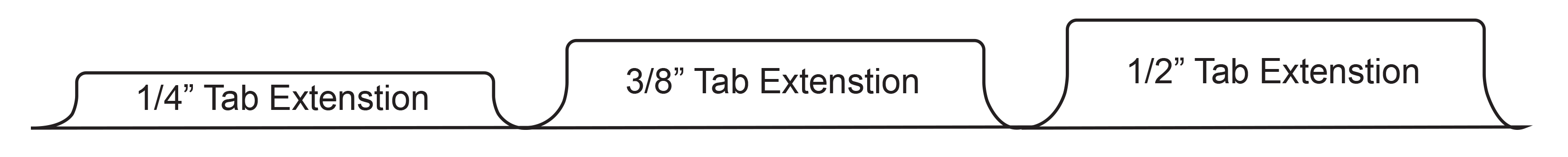 tab-extentions-unified-packaging-custom-tabs